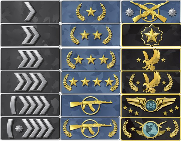 Ranks in CS: GO: rating and meaning